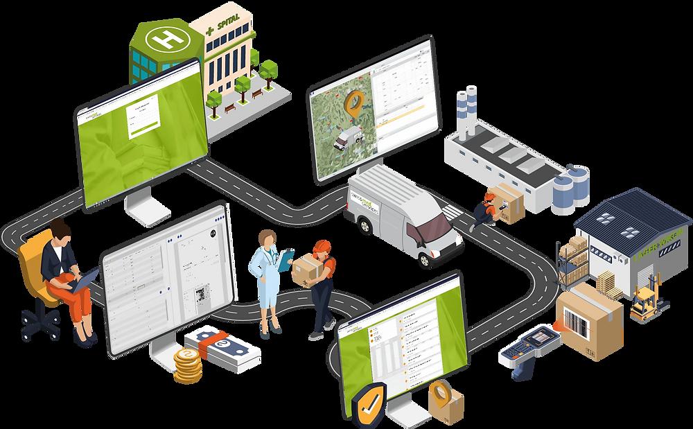 Prozessablauf bis zur Auslieferung der Waren direkt in den Operationssaal
