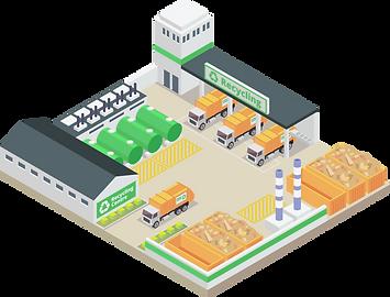Digitalisierung von Entsorgungsbetrieben und Recyclingcenter sowie von Kommunalfahrzeugen.