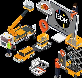 Vektorgrafik mit Hebebühnen und Arbeitsbühnen, welche mit der Transportsoftware disponiert werden.