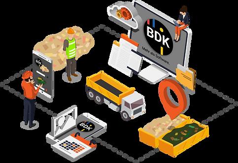 Digitalisierung von Muldentransporte und Baustellenlogistik mit der BDK Transportlösung.