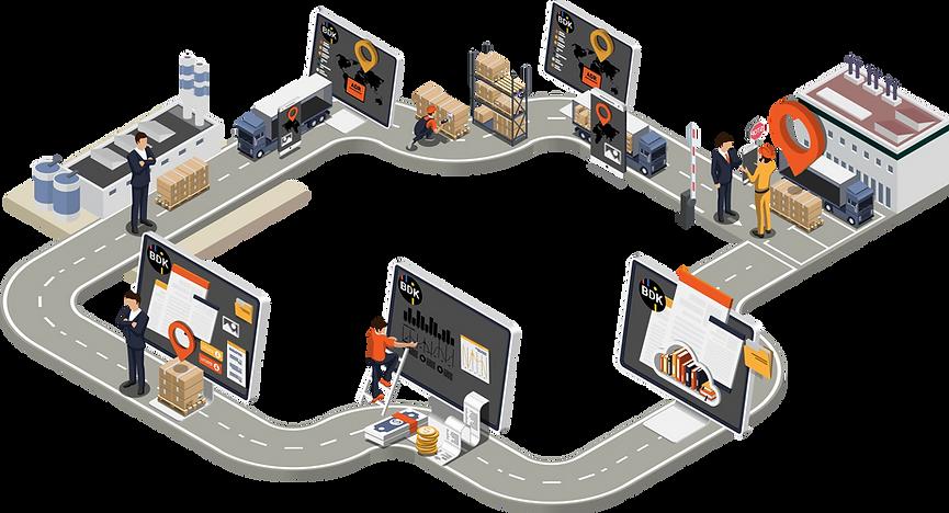 Ablauf von digitalen Transportprozessen durch die Softwarelösungen der BDK.