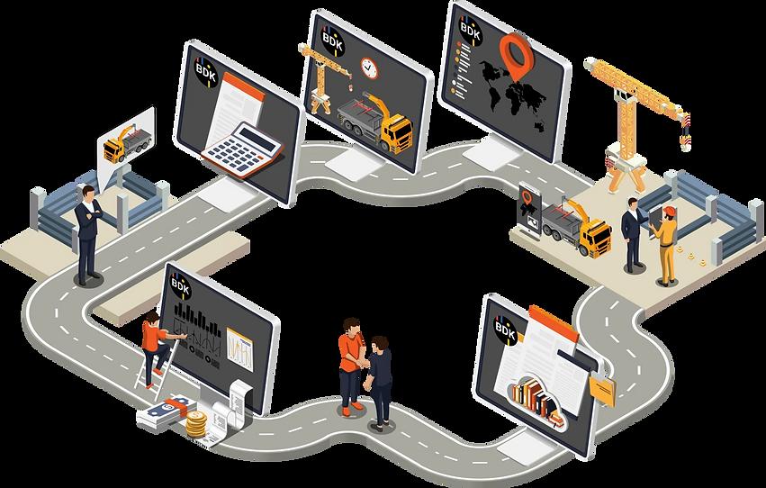 Digitaler Transportprozess von Kran und Schwertransporten von der Kalkulation bis hin zur Leistungsabrechnung.