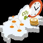 Routenoptimierung mit Reduktion des CO2 Verbrauchs sowie eine Uhr, welche die Beschleunigung der Transportzeiten beschreibt.