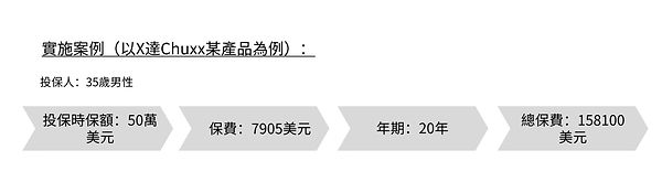 人寿保障_edited.jpg