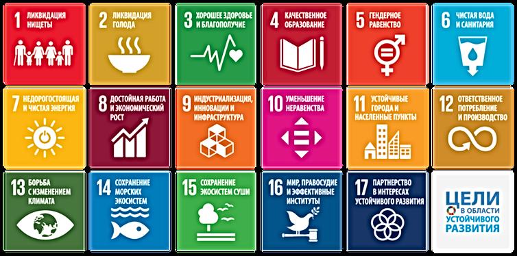 825px-Sustainable_Development_Goals_ru.p