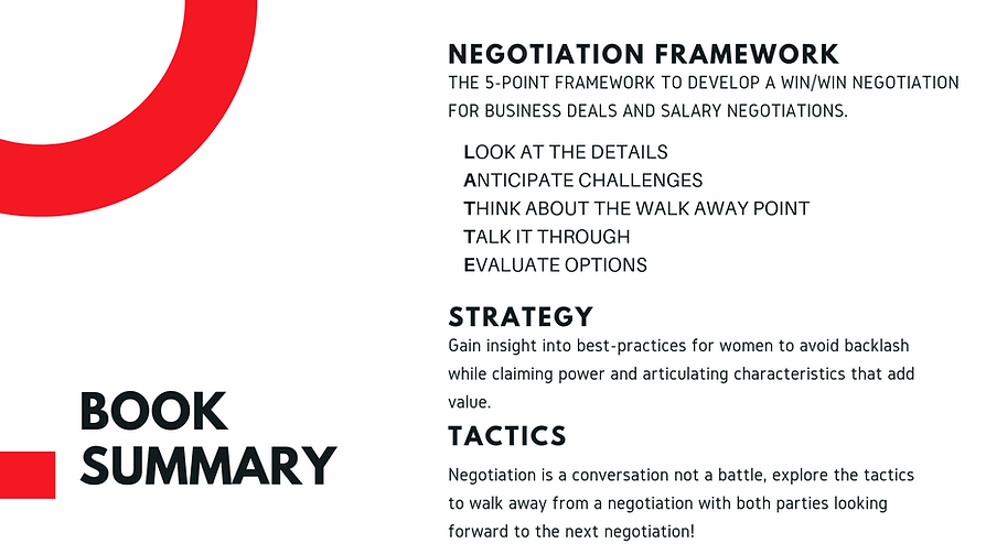 Negotiation Framework - Don't Leave Money On The Table Book by Jacqueline V. Twillie The 5-Point Framework