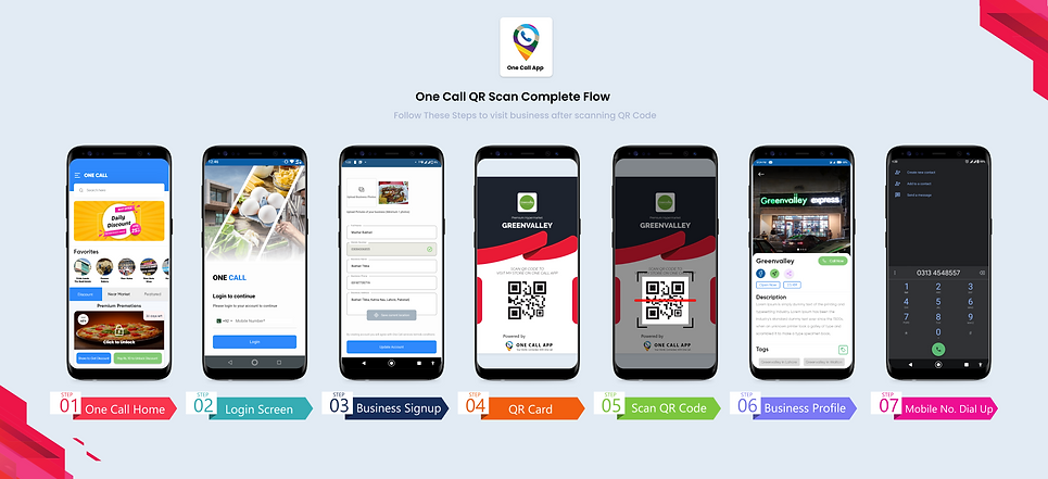 One Call QR Scan Complete Flow.png