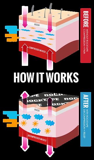 KTAPE+How-It-Works-v2 (1).png