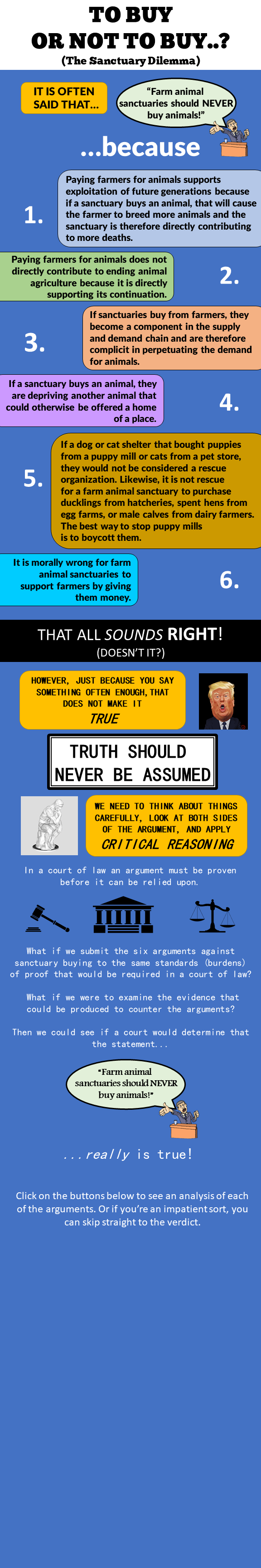 buy or no buy infographic1.png