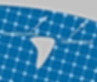 Modèle Grib NWW3 vagues houle