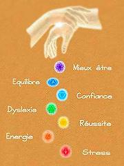kinesiologue Paris, bien-être,confiance, préparation,réussite,stress,dyslexie,énergie,équilibre