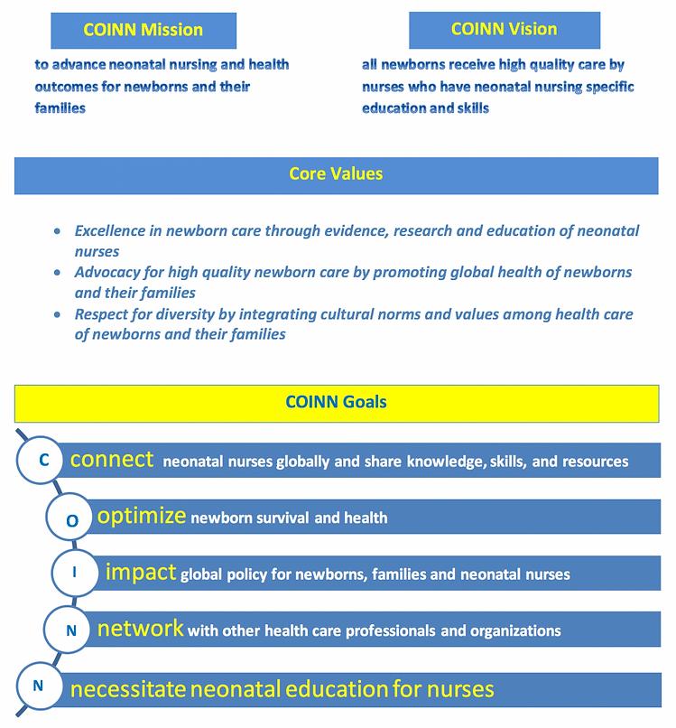 COINN Values and Goals