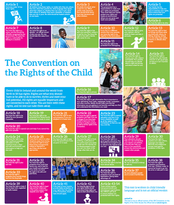 Learning about Children's Rights