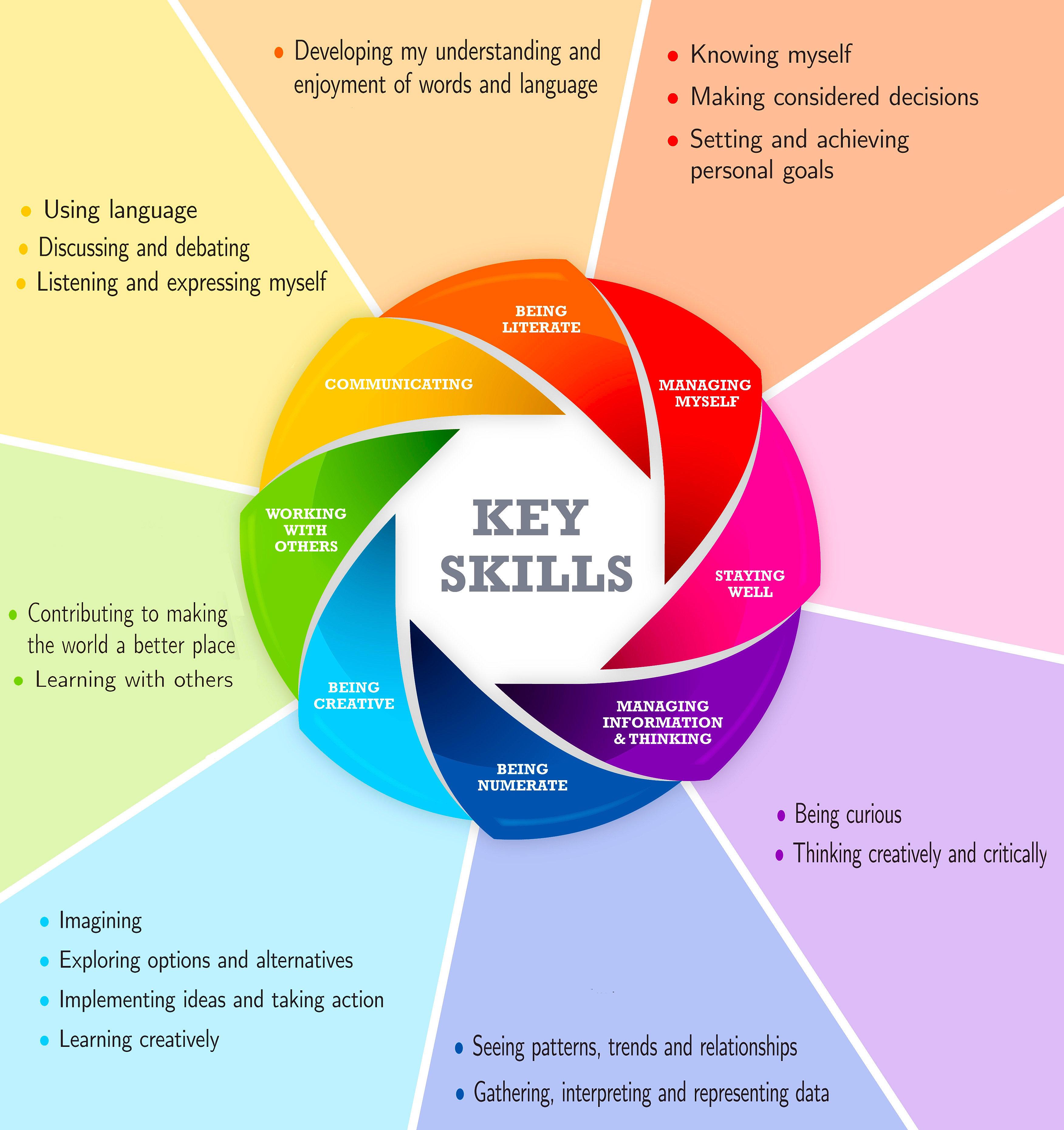 key strengths doc tk 3 key strengths