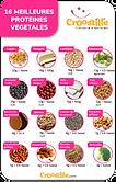 Croostille protéines végétales