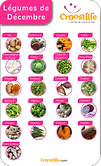 Légumes de Décembre.png