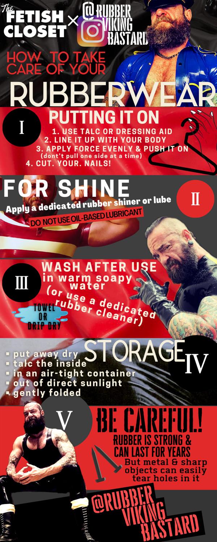Infographic explaining the basics of rubber / latex care