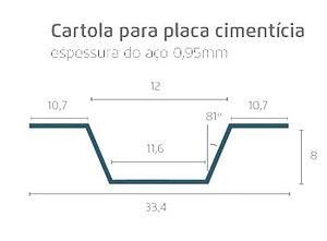 Steel Frame Curitiba Steel Framing Curitiba Preço Montagem Construção a Seco metro quadrado projeto