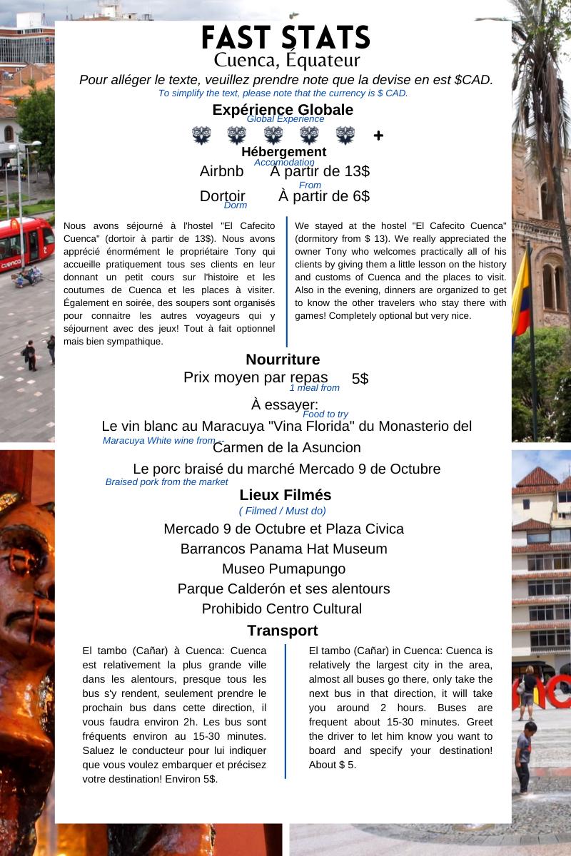 Fast Stats Cuenca, Équateur