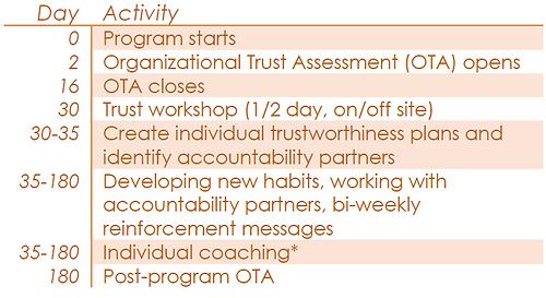 TrustProgram.png