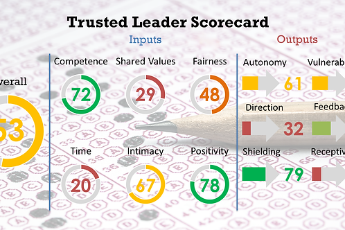 Leadership Trust Scorecard