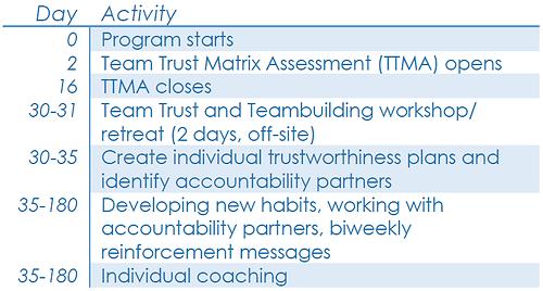 TeamTrustProgram.png