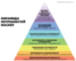 пирамида Маслоу.jpg