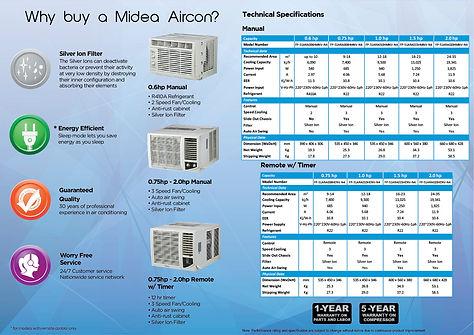 Midea 22Manual and Remote WRAC.jpg