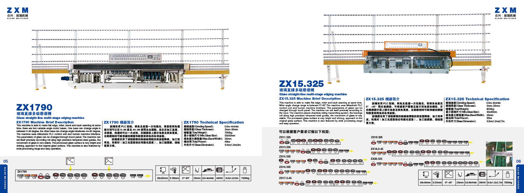Maszyny szklarskie ZXM 06