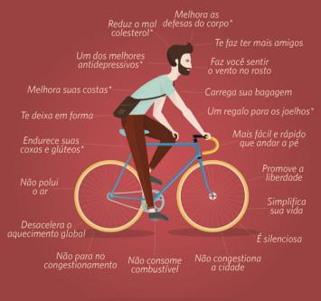 Veja as vantagens e benefícios de andar de bicicleta…