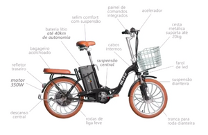 Diversas características técnicas da bicicleta elétrica BLITZ Life