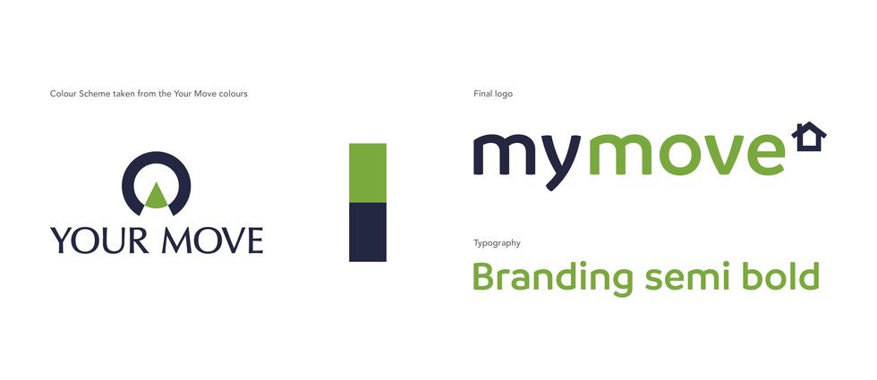 Branding font-01.png