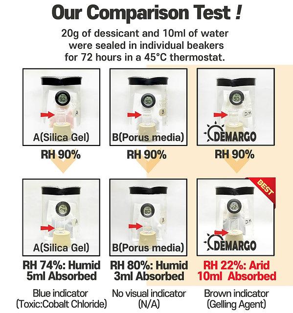 absorptiontestrate.jpg
