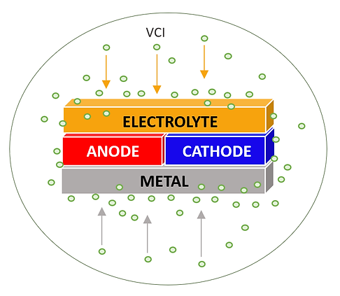 vci mechanism.png