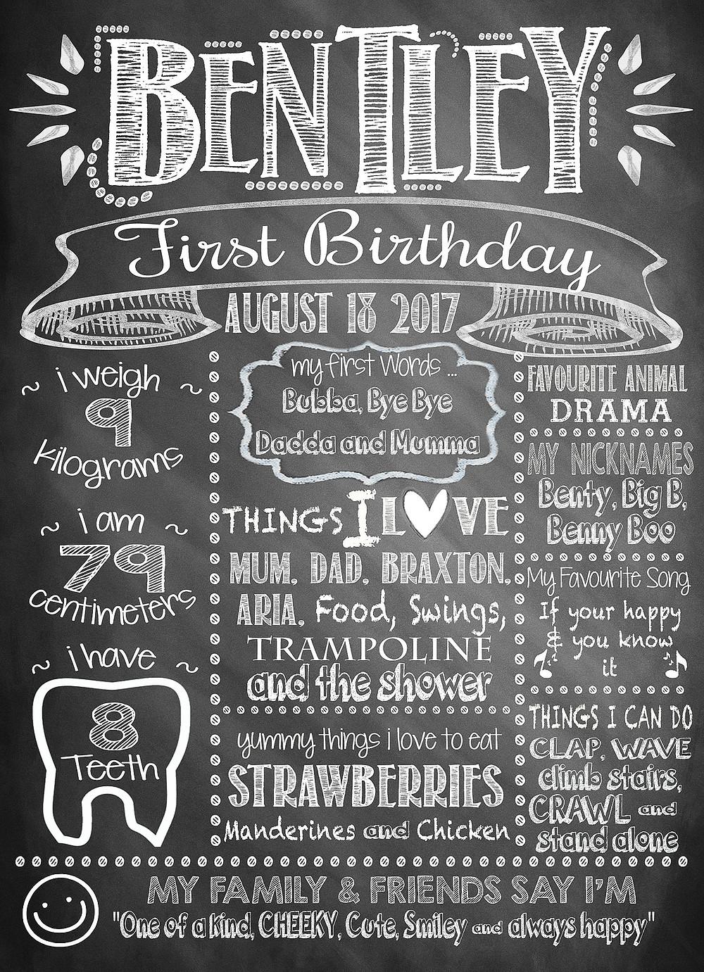 1st birthday milestone board