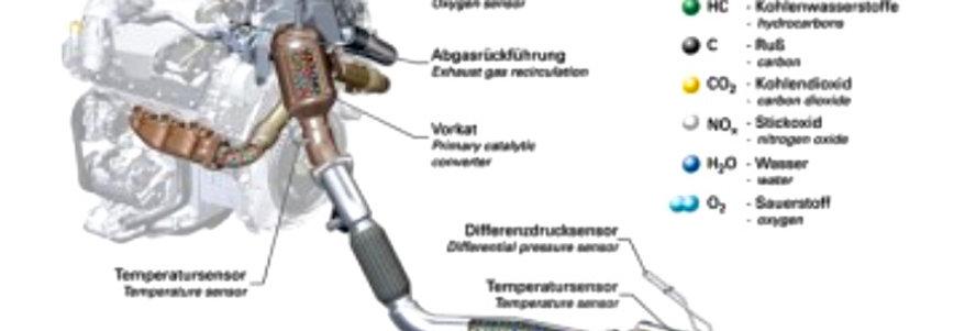 Diesel Particle Filter Service Regeneration
