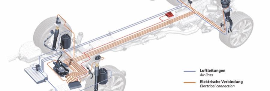 Audi Adaptive Air Suspension Recalibration