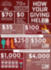 LT-Infographic-NARROW.jpg