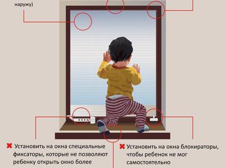 Профилактика выпадения детей из окон
