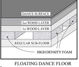 FLOATING DANCE FLOOR.jpg