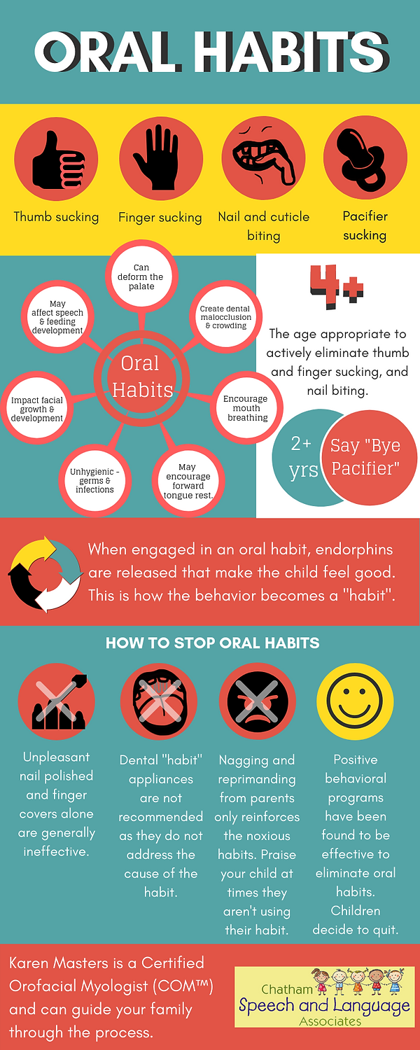 Oral Habits Infographic.png