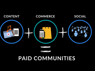 The Sweet Spot of Content, Social and Commerce