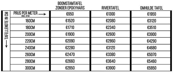 Prijzen tafels.jpg
