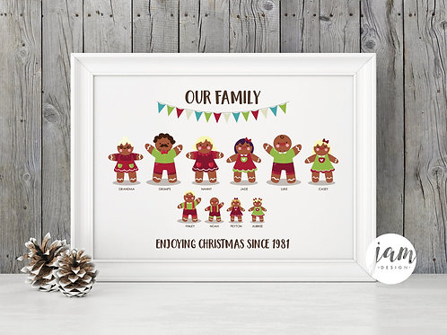 PERSONALISED GINGERBREAD FAMILY PORTRAIT