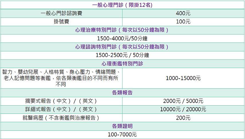 收費項目.png