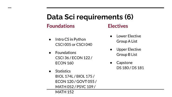 DS and CS CMC 2021-08-09 (2).jpg