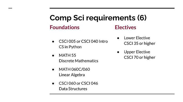 DS and CS CMC 2021-08-09 (3).jpg