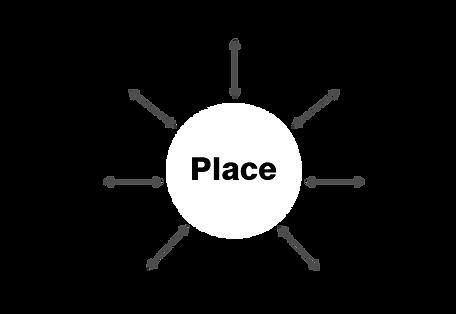Apmere Diagram3.png