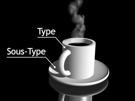 Les 3 sous-types de l'Ennéagramme