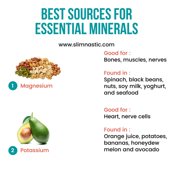Best sources for essential minerals